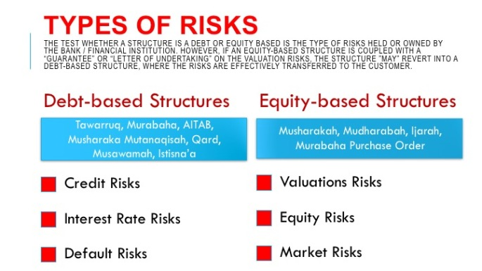 TYPES OF RISKS 02