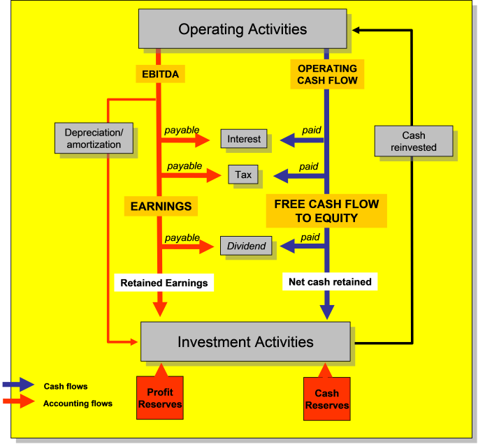 Diagram the two Funds flow.png